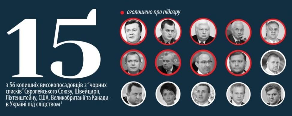 Sanctions_4