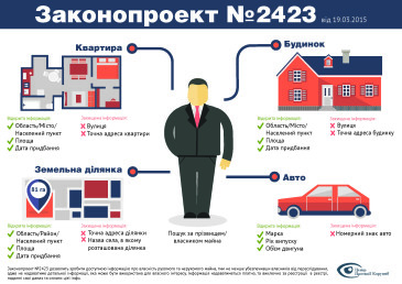 Инфографика_реестрі