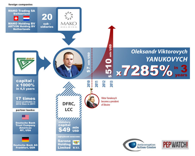 oyanukovych1_eng1