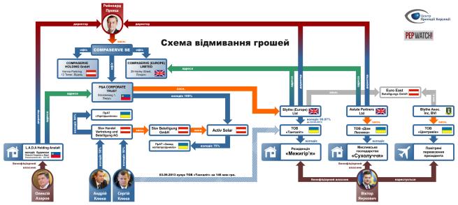 proksh_UKR