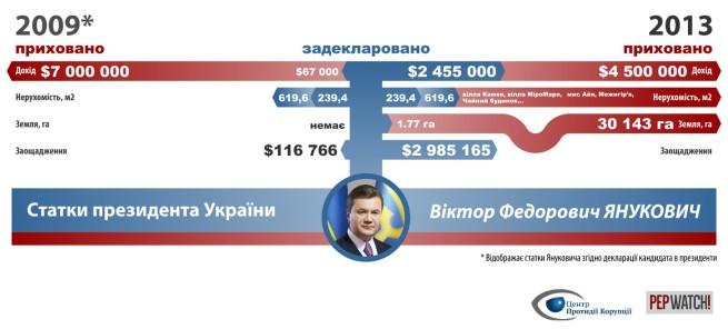 vyanukovych1_ukr1