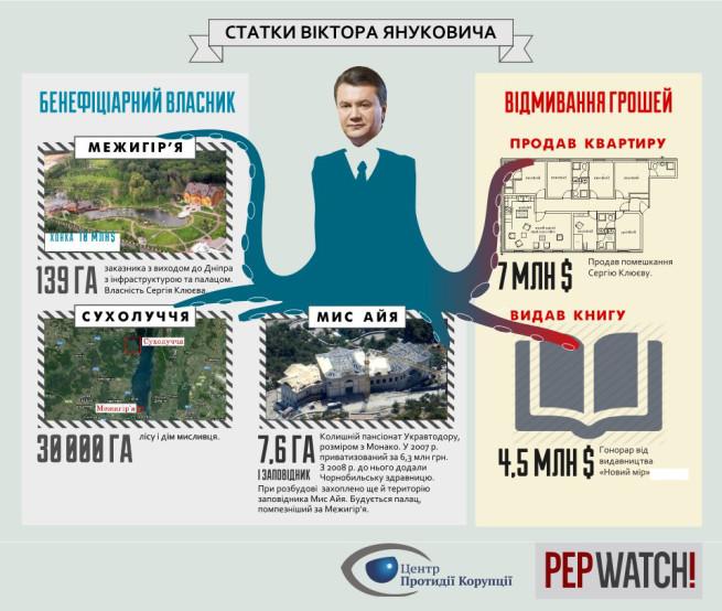 vyanukovych2_ukr1