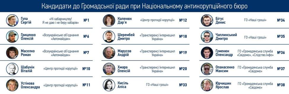 РГК_НАБУ