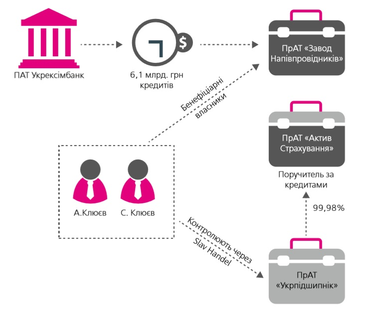 bank-schemes-2