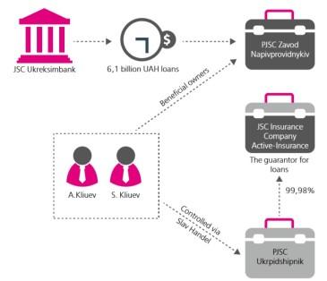 bank-schemes