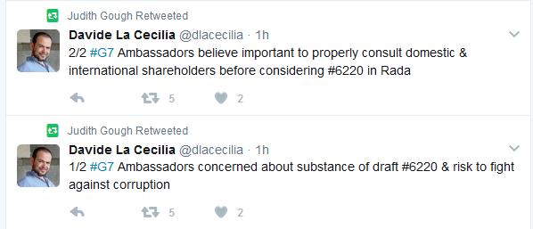 G7 concern