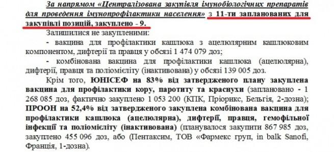 Вакцини_закупки