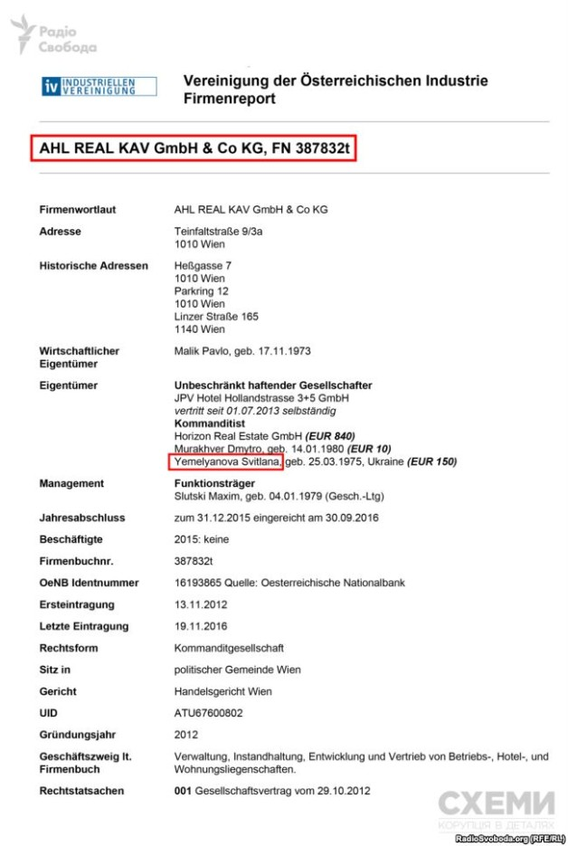 Excerpt from the Austrian registry of the legal entities confirming that Yemelianova is a co-owner of two hotels.