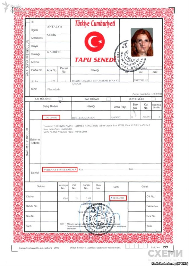 Registration documents for the villa in Turkey.