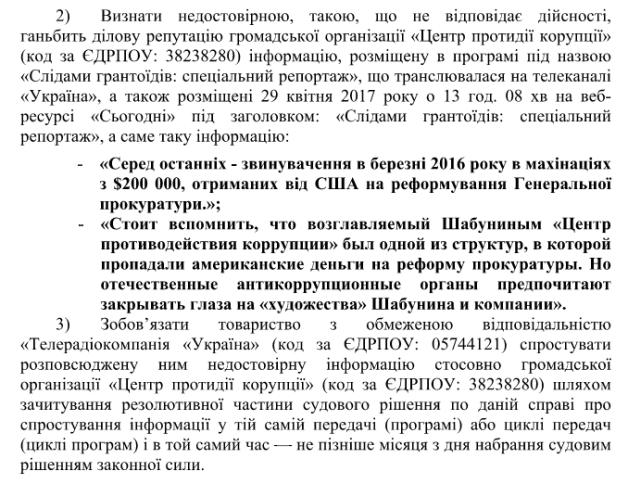 Витяг з позову ЦПК до ТРА Україна