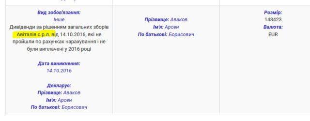 аваков-дивіденди-авіталія-640x250